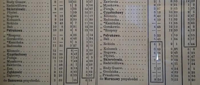 rozklad_jazdy_pociagow_1878_zblizenie