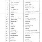Zmiany nazw ulic w Radomsku (uchwała rady miasta z 1990 roku)
